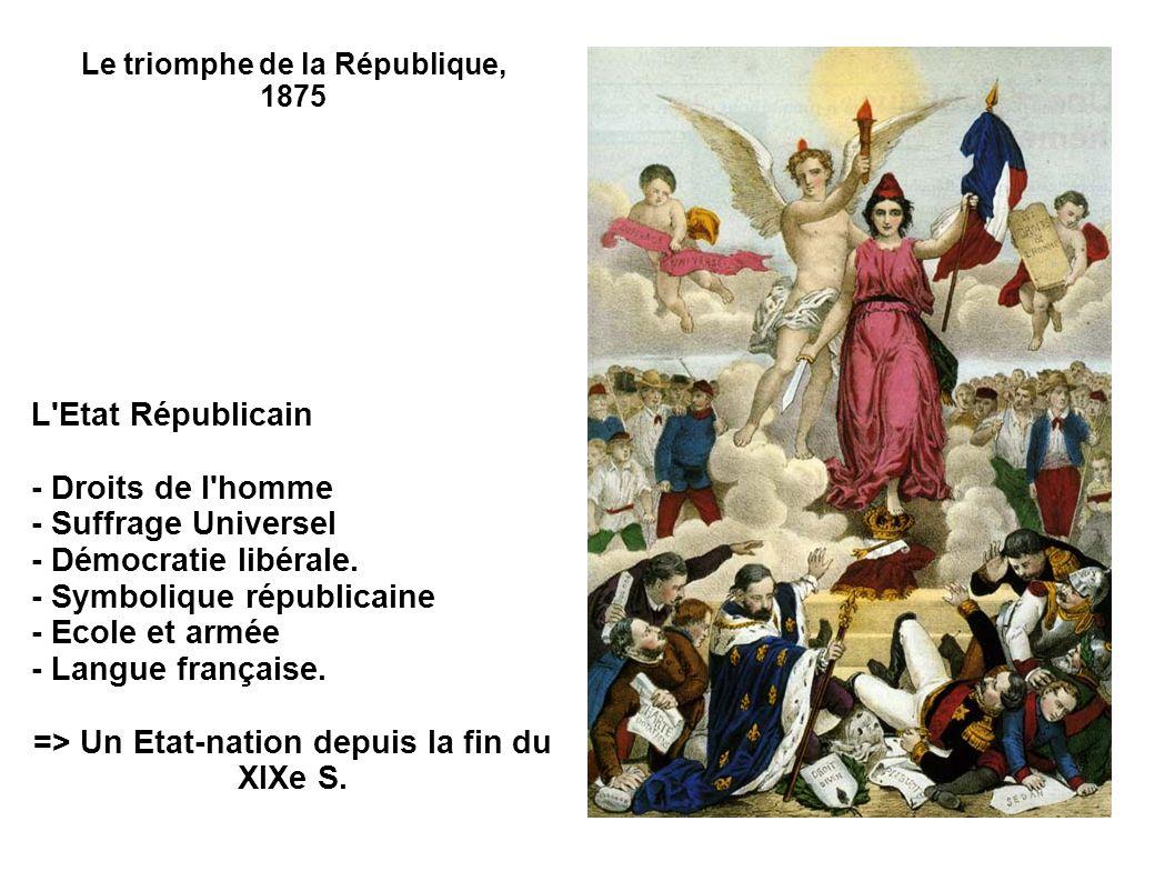 L'Etat Républicain - Droits de l'homme - Suffrage Universel - Démocratie libérale. - Symbolique républicaine - Ecole et armée - Langue française. => U
