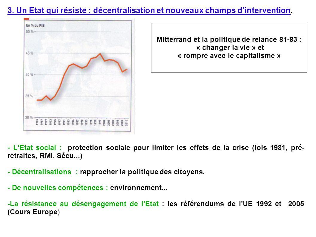 3. Un Etat qui résiste : décentralisation et nouveaux champs d'intervention. Mitterrand et la politique de relance 81-83 : « changer la vie » et « rom