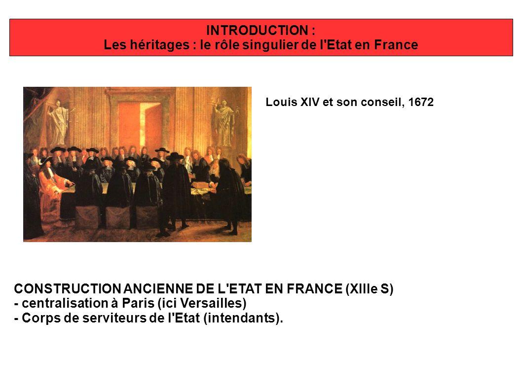 INTRODUCTION : Les héritages : le rôle singulier de l'Etat en France Louis XIV et son conseil, 1672 CONSTRUCTION ANCIENNE DE L'ETAT EN FRANCE (XIIIe S