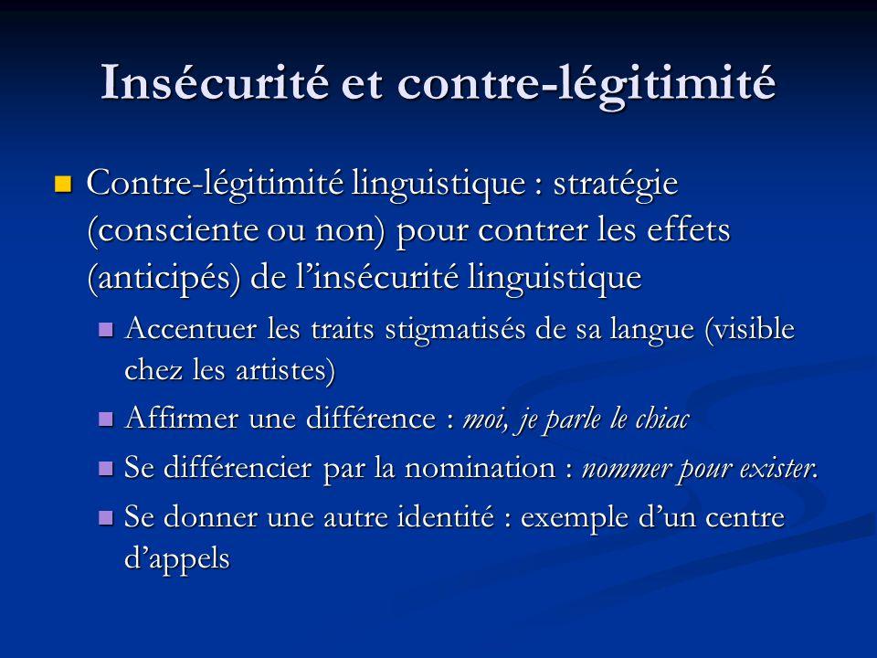 Insécurité et contre-légitimité Contre-légitimité linguistique : stratégie (consciente ou non) pour contrer les effets (anticipés) de l'insécurité linguistique Contre-légitimité linguistique : stratégie (consciente ou non) pour contrer les effets (anticipés) de l'insécurité linguistique Accentuer les traits stigmatisés de sa langue (visible chez les artistes) Accentuer les traits stigmatisés de sa langue (visible chez les artistes) Affirmer une différence : moi, je parle le chiac Affirmer une différence : moi, je parle le chiac Se différencier par la nomination : nommer pour exister.