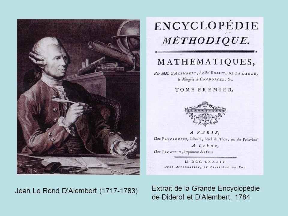 Jean Le Rond D'Alembert (1717-1783) Extrait de la Grande Encyclopédie de Diderot et D'Alembert, 1784