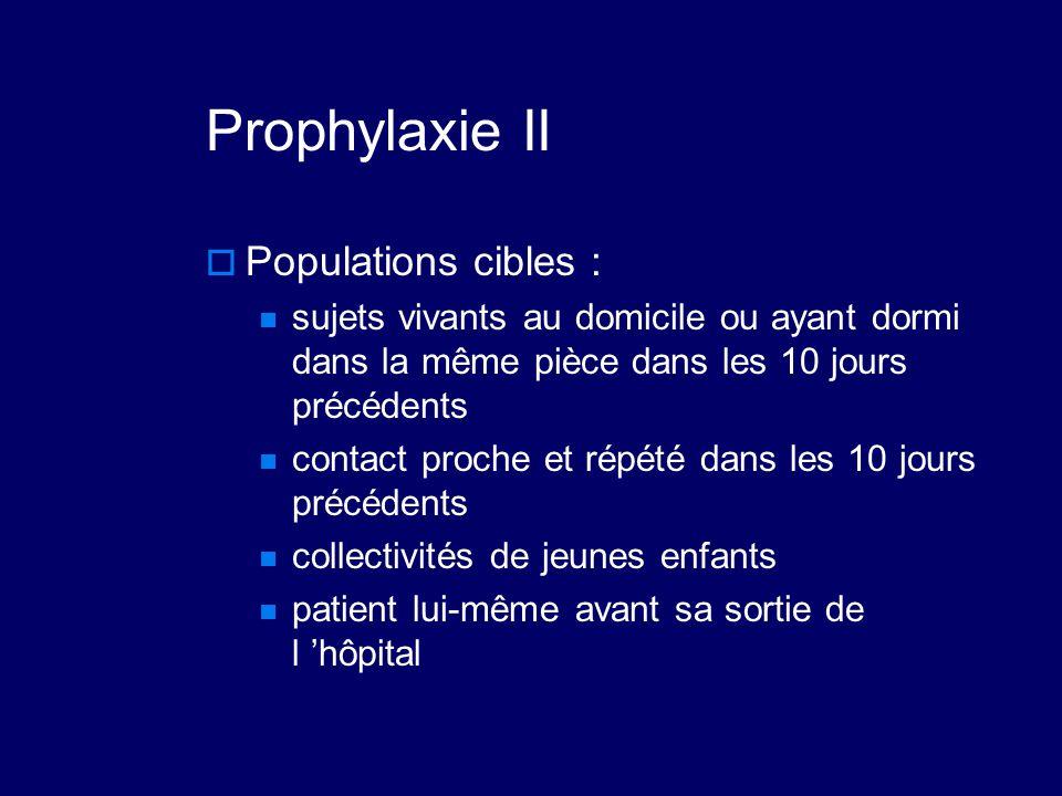 Prophylaxie II  Populations cibles : sujets vivants au domicile ou ayant dormi dans la même pièce dans les 10 jours précédents contact proche et répé