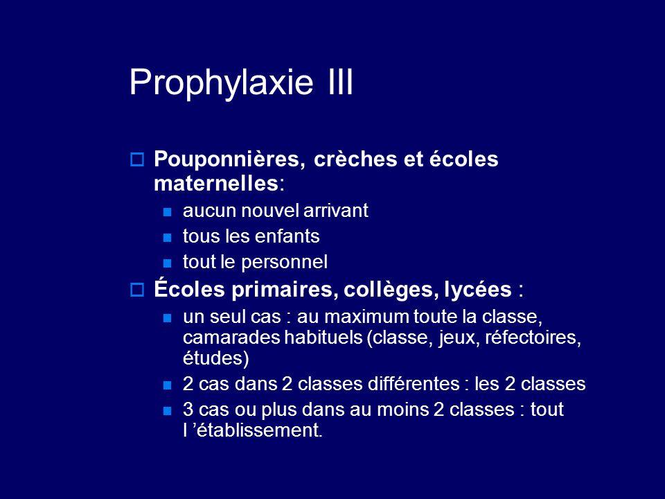 Prophylaxie III  Pouponnières, crèches et écoles maternelles: aucun nouvel arrivant tous les enfants tout le personnel  Écoles primaires, collèges,
