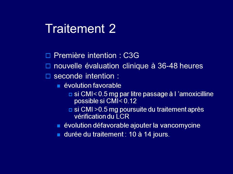 Traitement 2  Première intention : C3G  nouvelle évaluation clinique à 36-48 heures  seconde intention : évolution favorable  si CMI< 0.5 mg par l