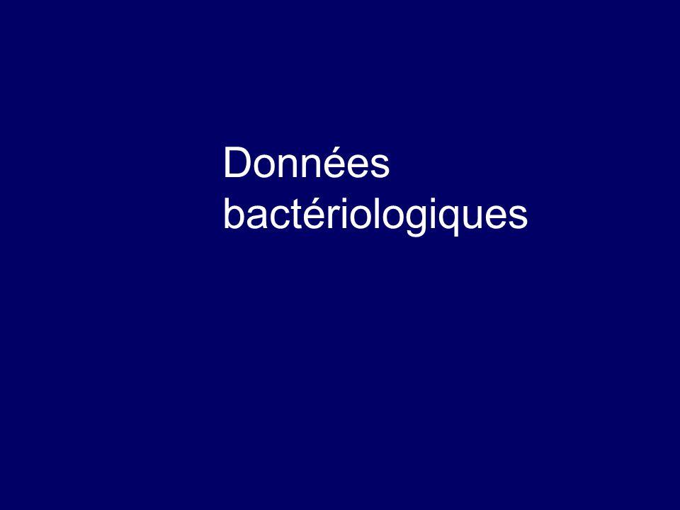 Données bactériologiques