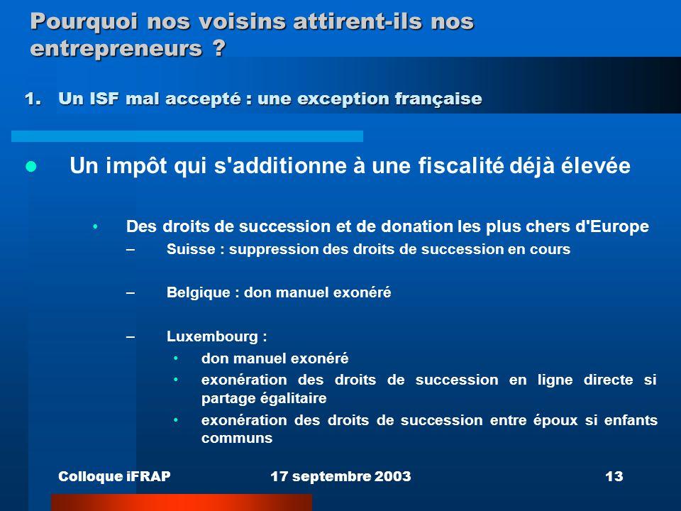 Colloque iFRAP17 septembre 200313 Pourquoi nos voisins attirent-ils nos entrepreneurs ? Un impôt qui s'additionne à une fiscalité déjà élevée Des droi