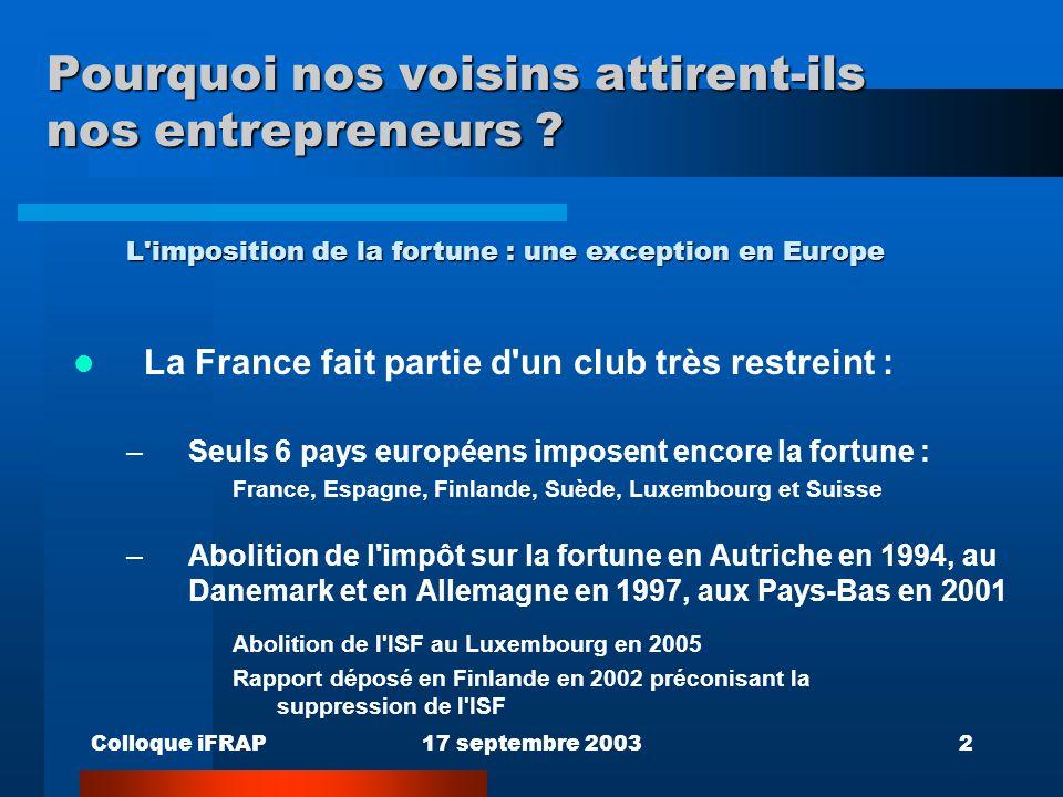 Colloque iFRAP17 septembre 20032 Pourquoi nos voisins attirent-ils nos entrepreneurs ? La France fait partie d'un club très restreint : –Seuls 6 pays