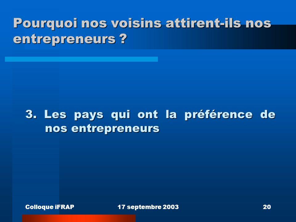 Colloque iFRAP17 septembre 200320 Pourquoi nos voisins attirent-ils nos entrepreneurs ? 3. Les pays qui ont la préférence de nos entrepreneurs