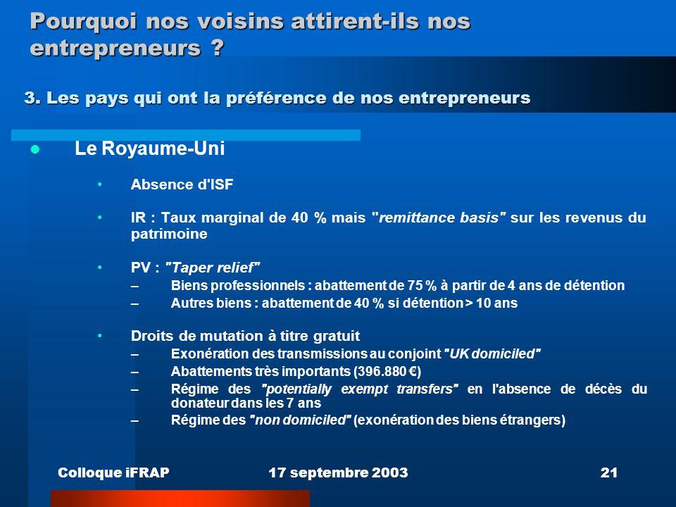 Colloque iFRAP17 septembre 200321 Pourquoi nos voisins attirent-ils nos entrepreneurs ? Le Royaume-Uni Absence d'ISF IR : Taux marginal de 40 % mais