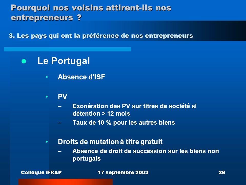 Colloque iFRAP17 septembre 200326 Pourquoi nos voisins attirent-ils nos entrepreneurs ? Le Portugal Absence d'ISF PV –Exonération des PV sur titres de