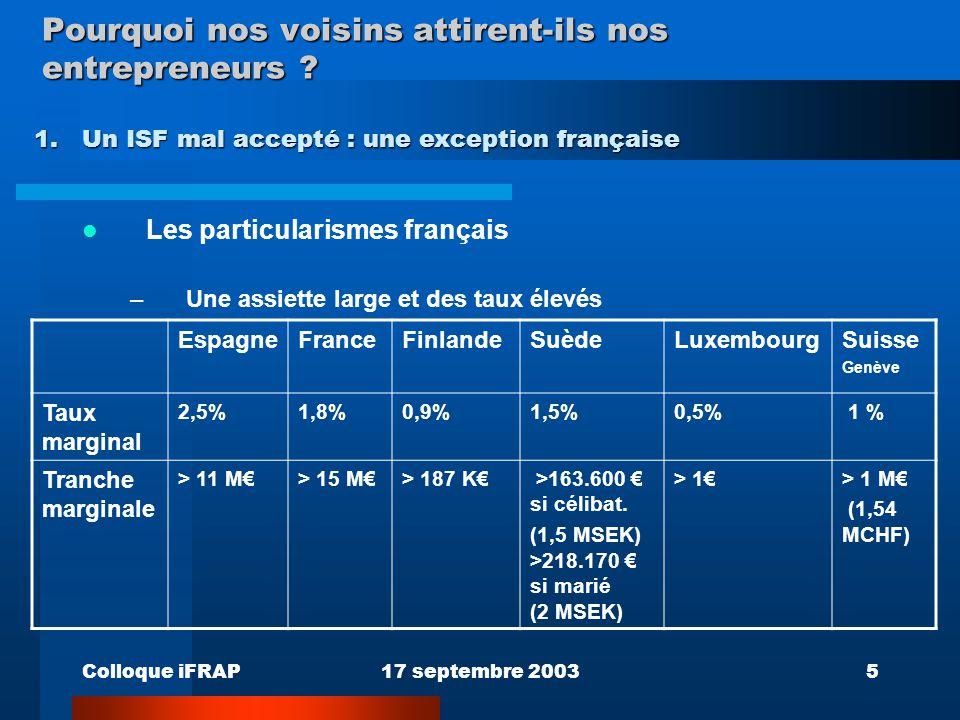 Colloque iFRAP17 septembre 20035 Pourquoi nos voisins attirent-ils nos entrepreneurs ? Les particularismes français –Une assiette large et des taux él