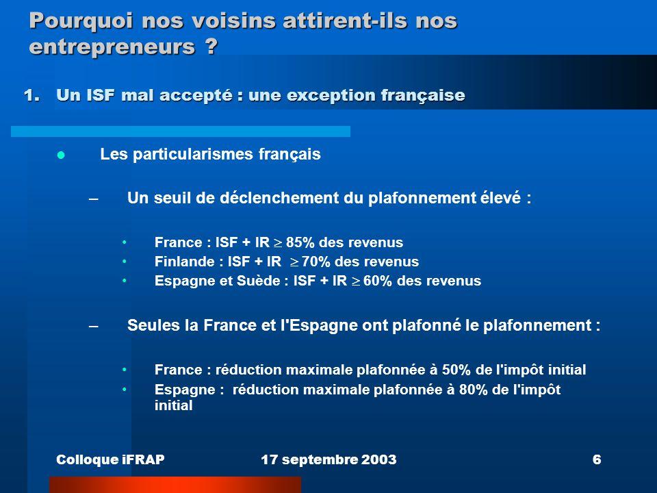Colloque iFRAP17 septembre 20036 Pourquoi nos voisins attirent-ils nos entrepreneurs ? Les particularismes français –Un seuil de déclenchement du plaf