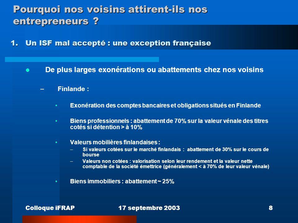 Colloque iFRAP17 septembre 20038 Pourquoi nos voisins attirent-ils nos entrepreneurs ? De plus larges exonérations ou abattements chez nos voisins –Fi