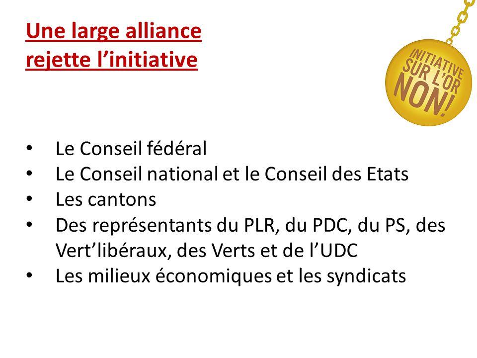 Une large alliance rejette l'initiative Le Conseil fédéral Le Conseil national et le Conseil des Etats Les cantons Des représentants du PLR, du PDC, du PS, des Vert'libéraux, des Verts et de l'UDC Les milieux économiques et les syndicats