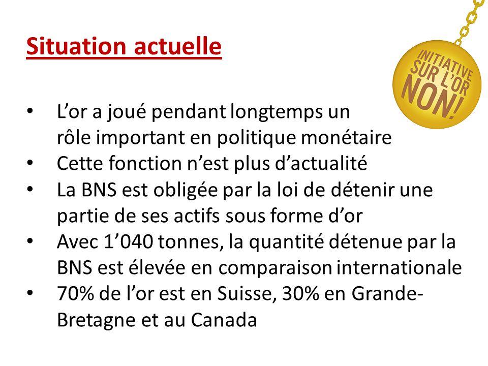 Situation actuelle L'or a joué pendant longtemps un rôle important en politique monétaire Cette fonction n'est plus d'actualité La BNS est obligée par la loi de détenir une partie de ses actifs sous forme d'or Avec 1'040 tonnes, la quantité détenue par la BNS est élevée en comparaison internationale 70% de l'or est en Suisse, 30% en Grande- Bretagne et au Canada