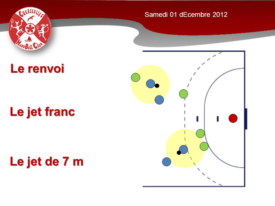 Samedi 01 dEcembre 2012 Le renvoi Le jet franc Le jet de 7 m