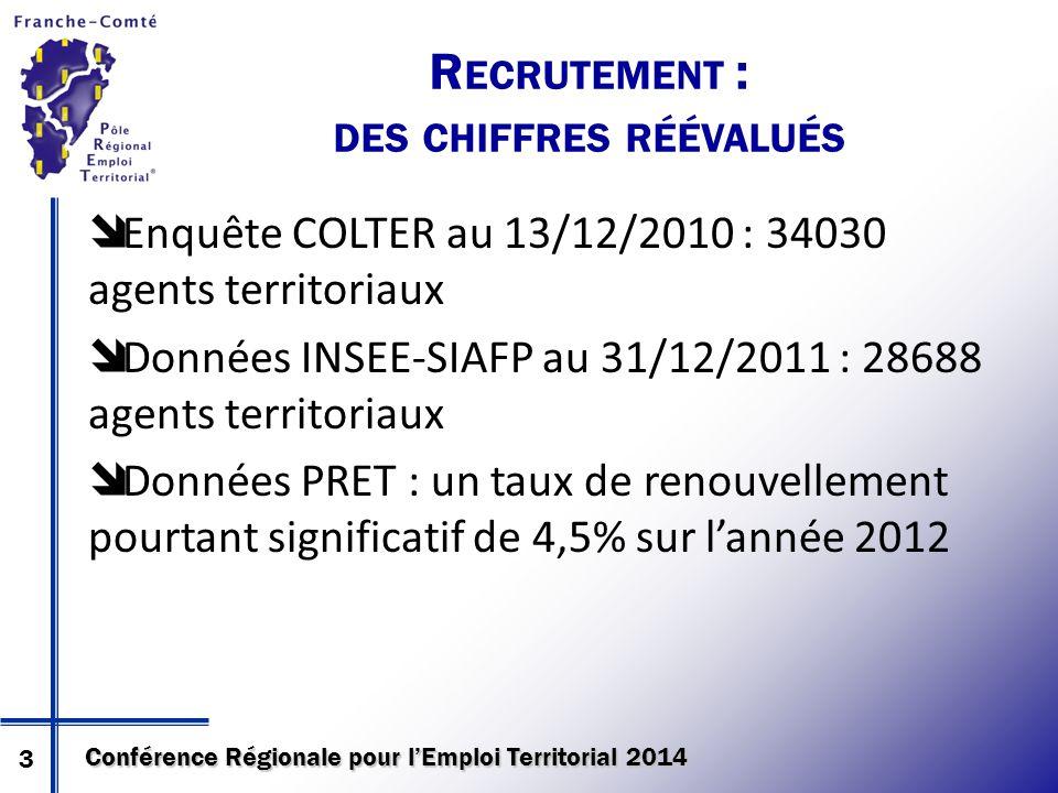 Conférence Régionale pour l'Emploi Territorial 2014 R ECRUTEMENT : DES CHIFFRES RÉÉVALUÉS  Enquête COLTER au 13/12/2010 : 34030 agents territoriaux 