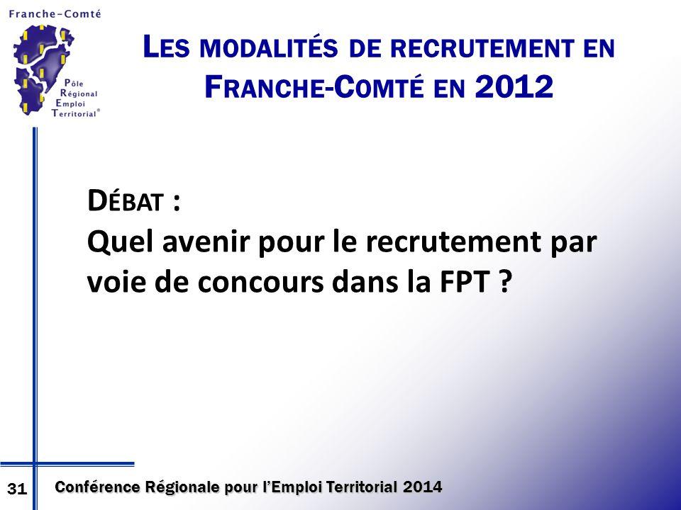 Conférence Régionale pour l'Emploi Territorial 2014 L ES MODALITÉS DE RECRUTEMENT EN F RANCHE -C OMTÉ EN 2012 D ÉBAT : Quel avenir pour le recrutement par voie de concours dans la FPT .