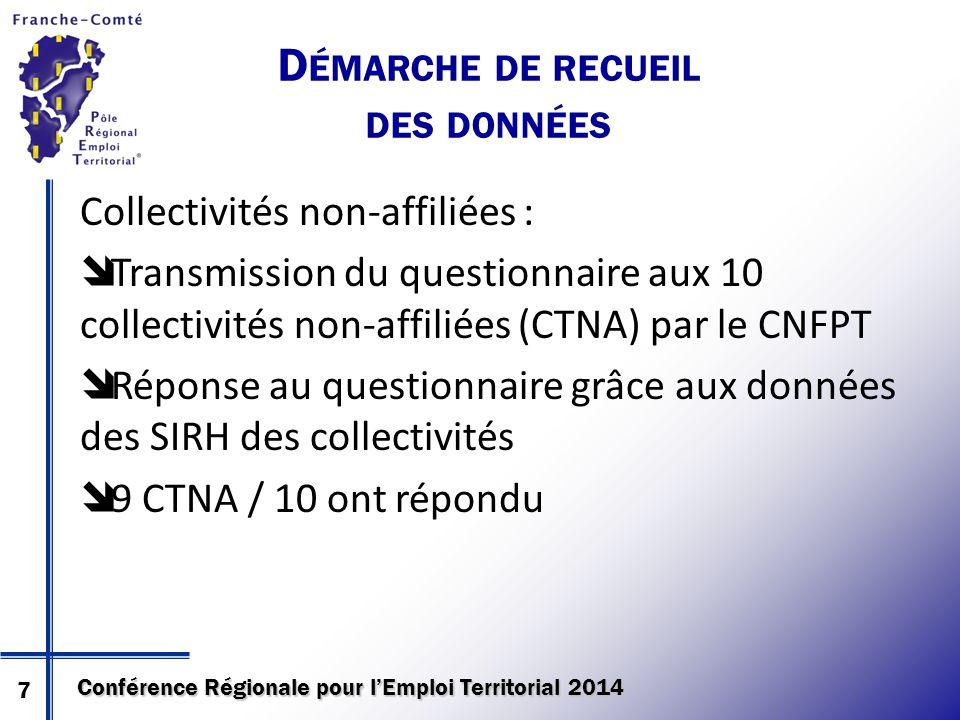 Conférence Régionale pour l'Emploi Territorial 2014 D ÉMARCHE DE RECUEIL DES DONNÉES Collectivités non-affiliées :  Transmission du questionnaire aux