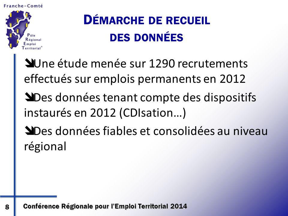 Conférence Régionale pour l'Emploi Territorial 2014 D ÉMARCHE DE RECUEIL DES DONNÉES  Une étude menée sur 1290 recrutements effectués sur emplois permanents en 2012  Des données tenant compte des dispositifs instaurés en 2012 (CDIsation…)  Des données fiables et consolidées au niveau régional 8