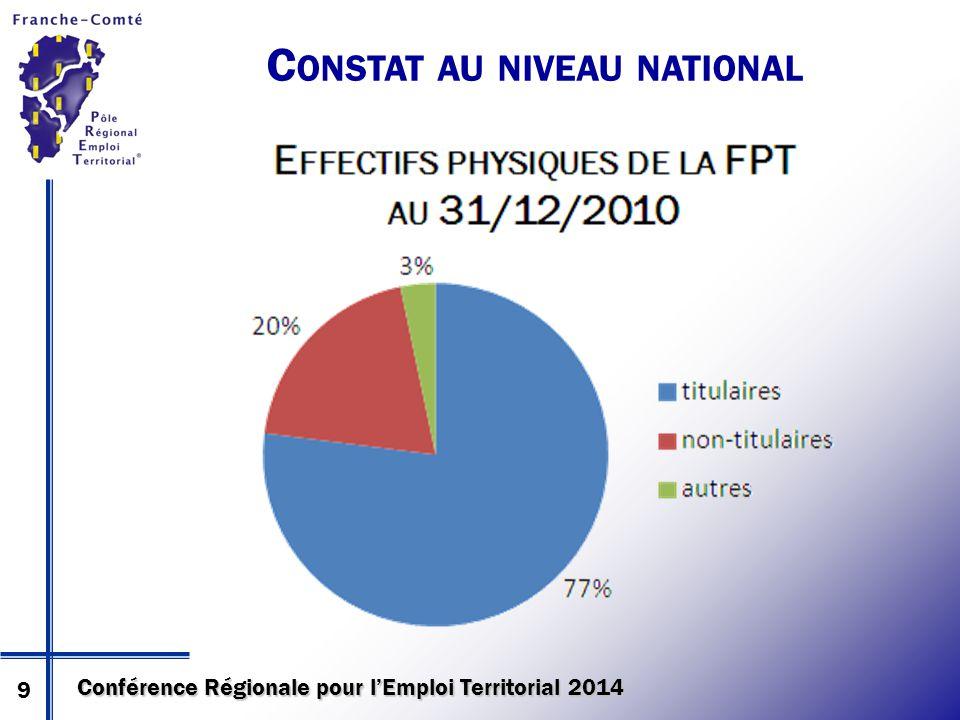 Conférence Régionale pour l'Emploi Territorial 2014 C ONSTAT AU NIVEAU NATIONAL 9