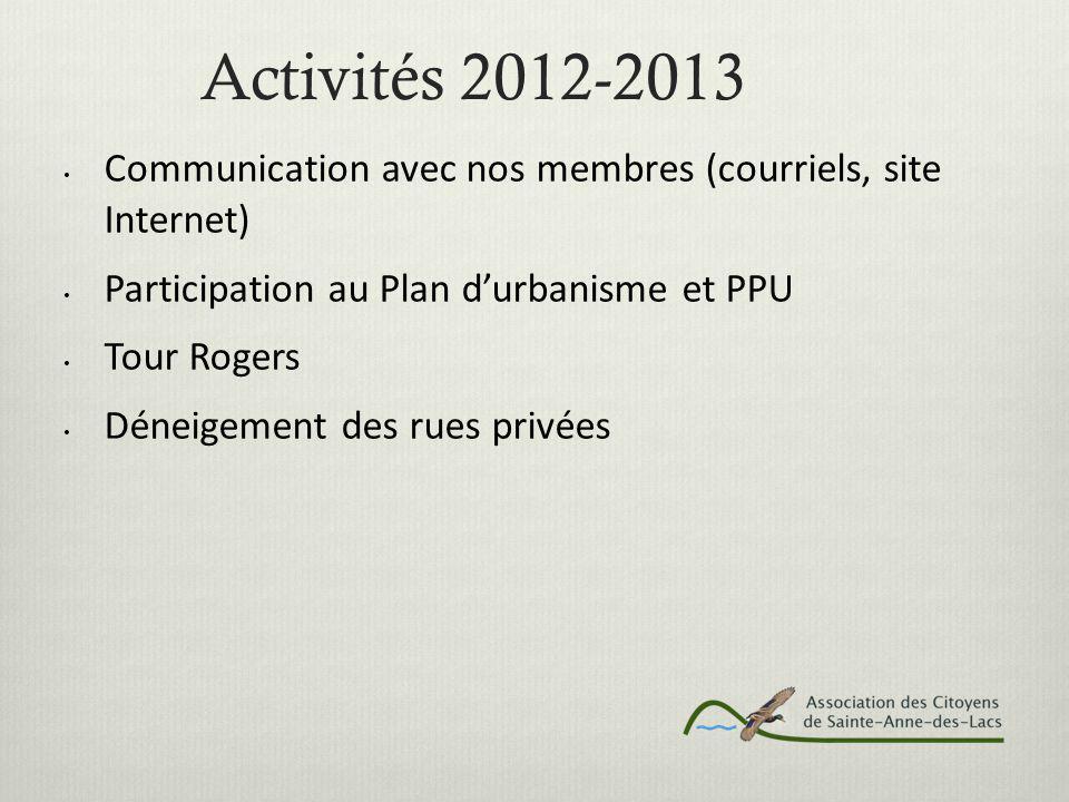 Activités 2012-2013 Communication avec nos membres (courriels, site Internet) Participation au Plan d'urbanisme et PPU Tour Rogers Déneigement des rues privées