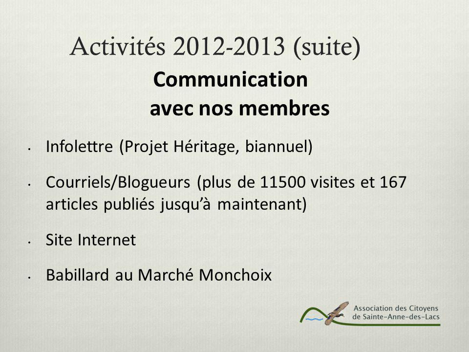 Activités 2012-2013 (suite) Infolettre (Projet Héritage, biannuel) Courriels/Blogueurs (plus de 11500 visites et 167 articles publiés jusqu'à maintenant) Site Internet Babillard au Marché Monchoix Communication avec nos membres