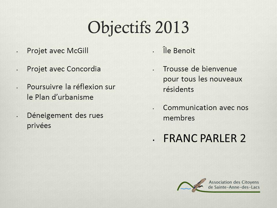 Objectifs 2013 Projet avec McGill Projet avec Concordia Poursuivre la réflexion sur le Plan d'urbanisme Déneigement des rues privées Île Benoit Trousse de bienvenue pour tous les nouveaux résidents Communication avec nos membres FRANC PARLER 2