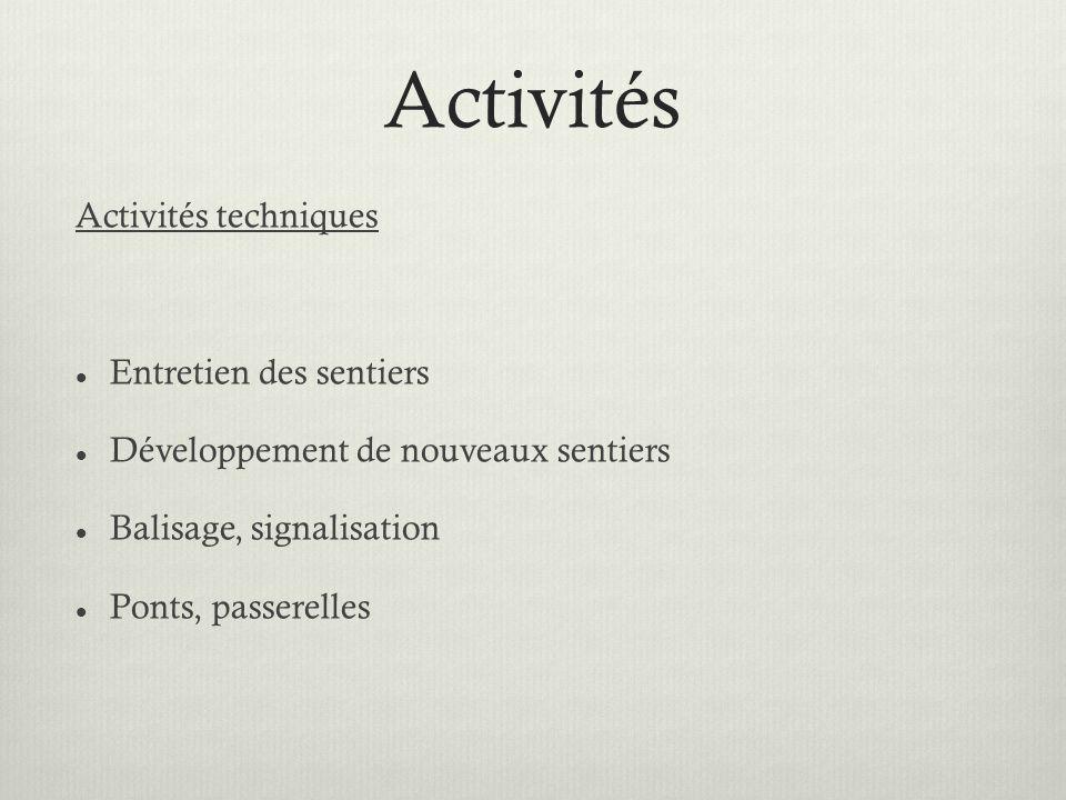 Activités Activités techniques Entretien des sentiers Développement de nouveaux sentiers Balisage, signalisation Ponts, passerelles