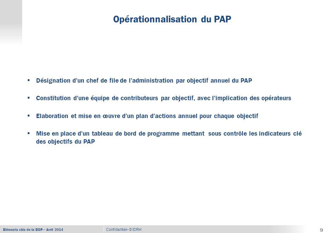 Eléments clés de la BOP – Avril 2014 Confidentiel– © IDRH Opérationnalisation du PAP 9  Désignation d'un chef de file de l'administration par objectif annuel du PAP  Constitution d'une équipe de contributeurs par objectif, avec l'implication des opérateurs  Elaboration et mise en œuvre d'un plan d'actions annuel pour chaque objectif  Mise en place d'un tableau de bord de programme mettant sous contrôle les indicateurs clé des objectifs du PAP 9