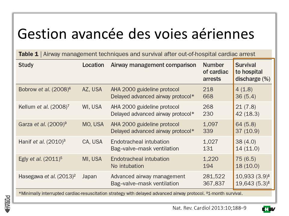 Nat. Rev. Cardiol 2013:10;188–9 Gestion avancée des voies aériennes