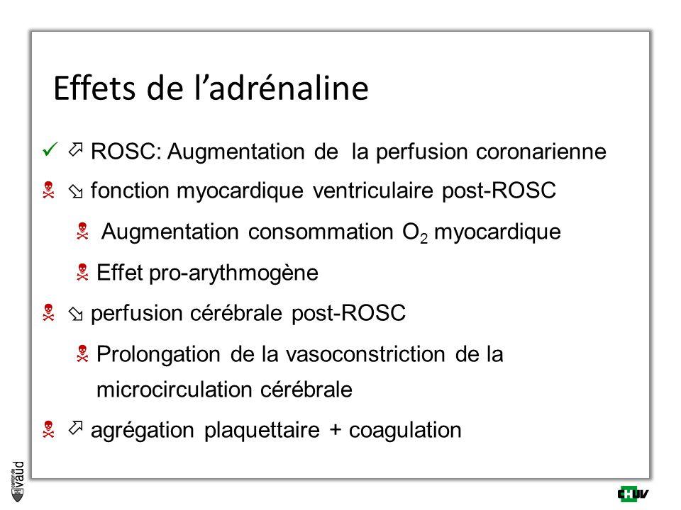  ROSC: Augmentation de la perfusion coronarienne  fonction myocardique ventriculaire post-ROSC  Augmentation consommation O 2 myocardique  Effet pro-arythmogène  perfusion cérébrale post-ROSC  Prolongation de la vasoconstriction de la microcirculation cérébrale  agrégation plaquettaire + coagulation Effets de l'adrénaline