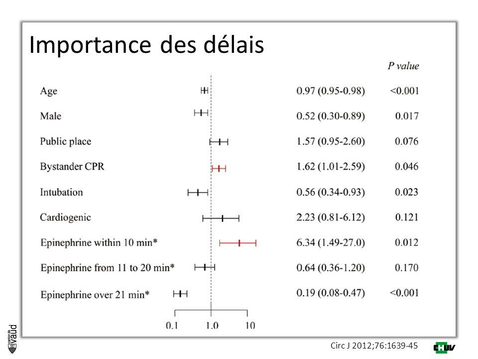 Circ J 2012;76:1639-45 Importance des délais