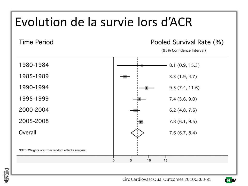 Curr Opin Cardiol 2013;28:36–42