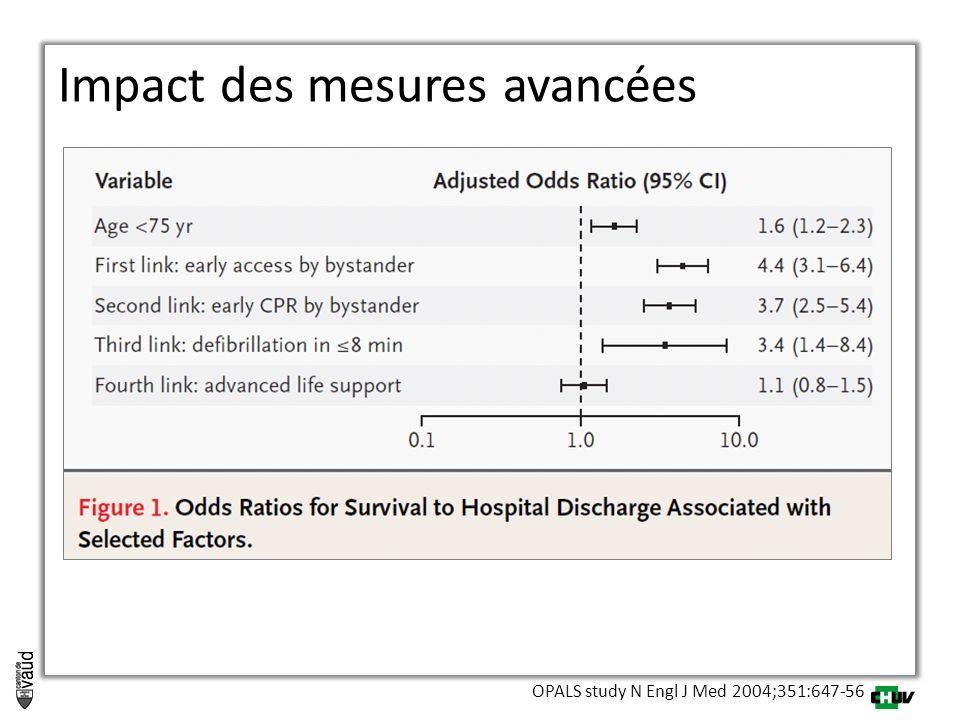 OPALS study N Engl J Med 2004;351:647-56 Impact des mesures avancées