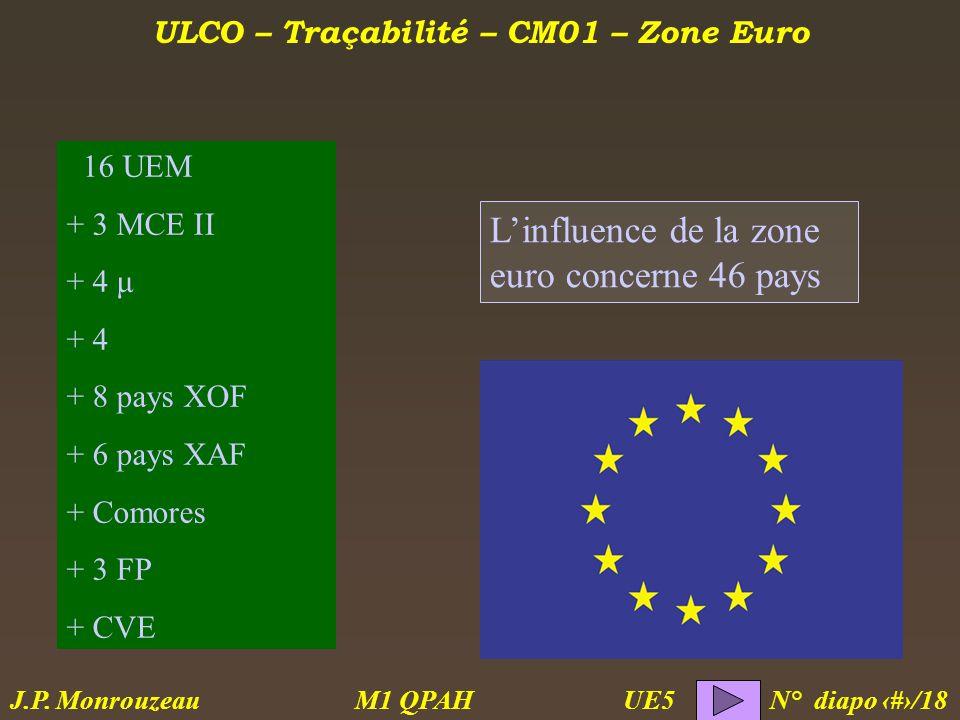 ULCO – Traçabilité – CM01 – Zone Euro M1 QPAH N° diapo 18/18 J.P.