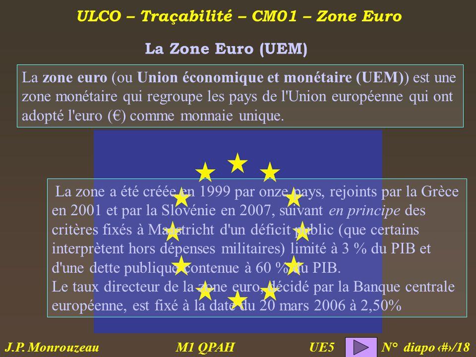 ULCO – Traçabilité – CM01 – Zone Euro M1 QPAH N° diapo 13/18 J.P.