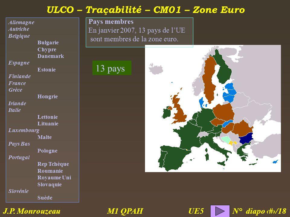 ULCO – Traçabilité – CM01 – Zone Euro M1 QPAH N° diapo 5/18 J.P.