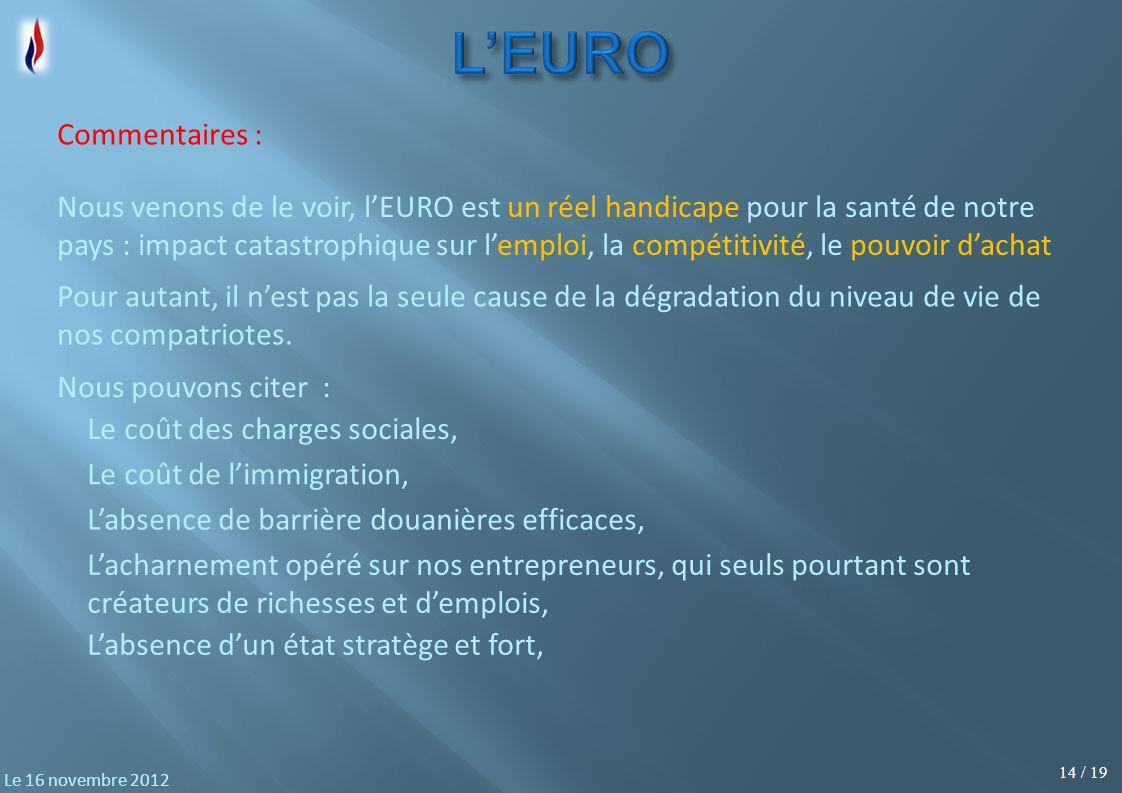 14 / 19 Le 16 novembre 2012 Commentaires : Nous venons de le voir, l'EURO est un réel handicape pour la santé de notre pays : impact catastrophique sur l'emploi, la compétitivité, le pouvoir d'achat Pour autant, il n'est pas la seule cause de la dégradation du niveau de vie de nos compatriotes.
