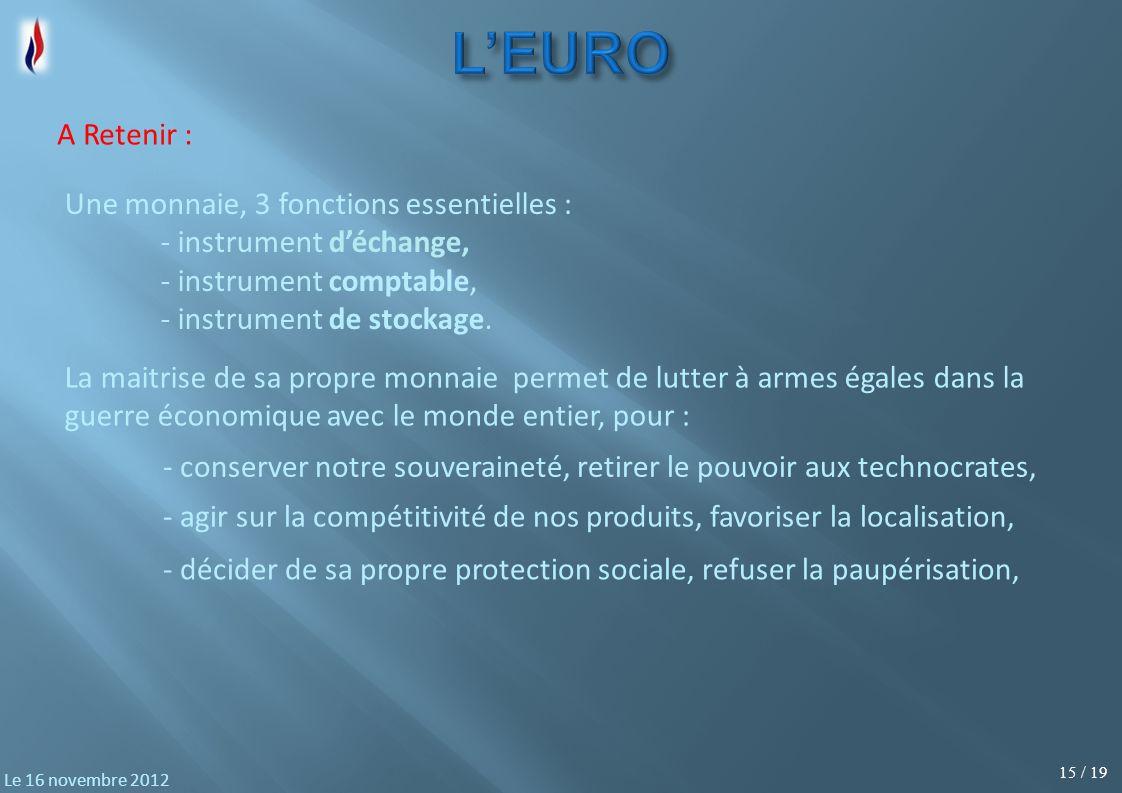 15 / 19 Le 16 novembre 2012 A Retenir : Une monnaie, 3 fonctions essentielles : - instrument d'échange, - instrument comptable, - instrument de stockage.