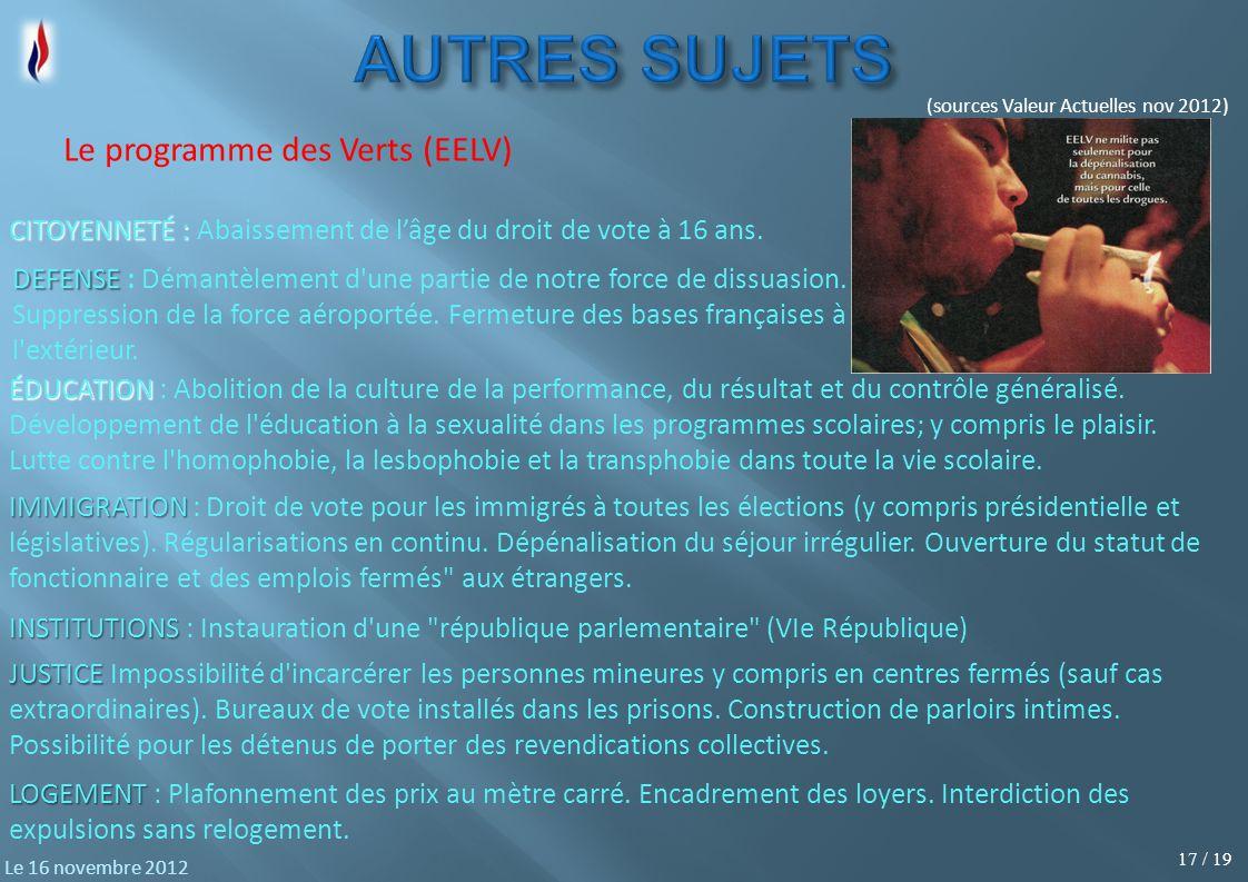 17 / 19 Le 16 novembre 2012 Le programme des Verts (EELV) CITOYENNETÉ : CITOYENNETÉ : Abaissement de l'âge du droit de vote à 16 ans.