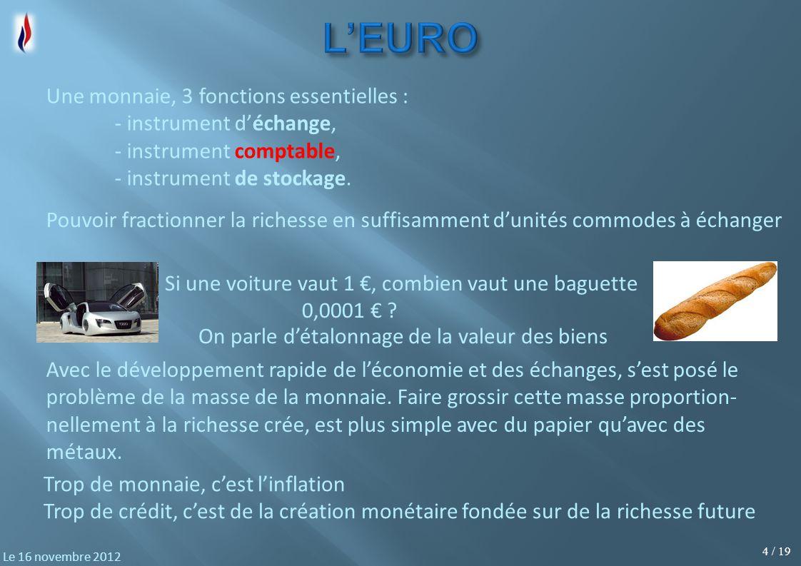 4 / 19 Le 16 novembre 2012 Une monnaie, 3 fonctions essentielles : - instrument d'échange, - instrument comptable, - instrument de stockage.