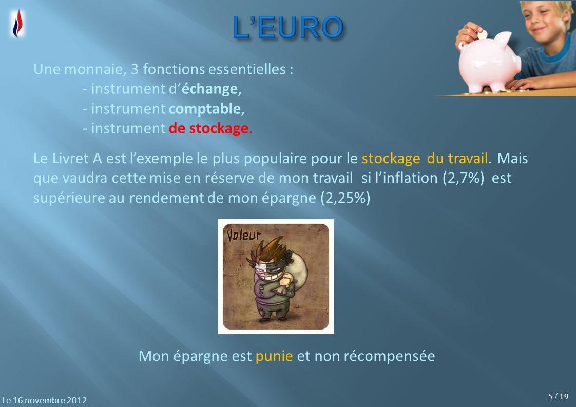 6 / 19 Le 16 novembre 2012 Une monnaie, 3 fonctions essentielles : - instrument d'échange, - instrument comptable, - instrument de stockage.