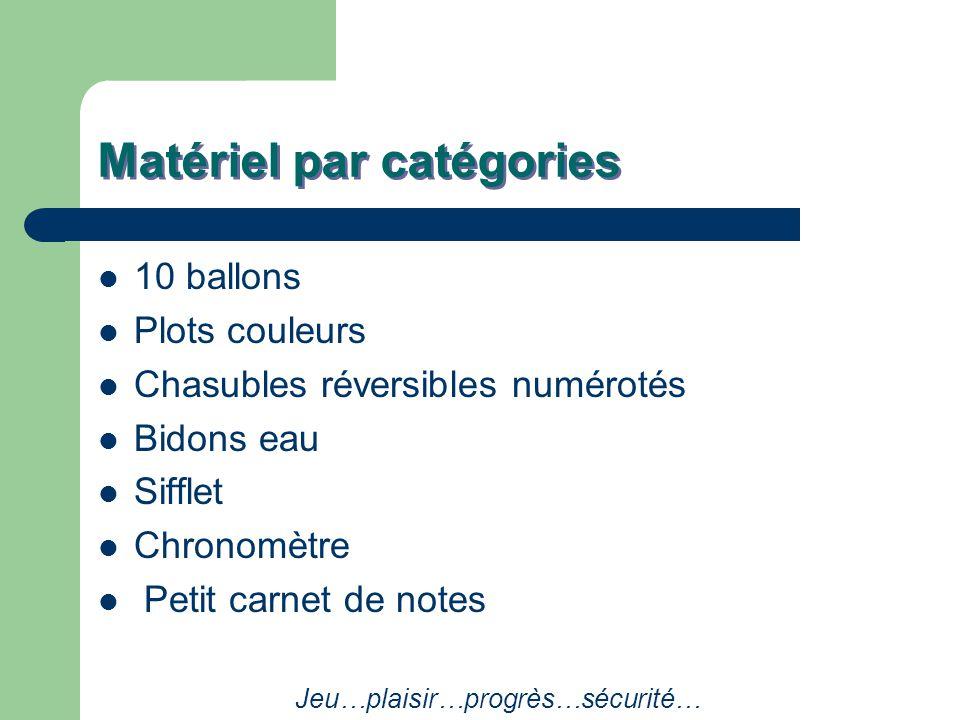 Matériel par catégories 10 ballons Plots couleurs Chasubles réversibles numérotés Bidons eau Sifflet Chronomètre Petit carnet de notes Jeu…plaisir…progrès…sécurité…