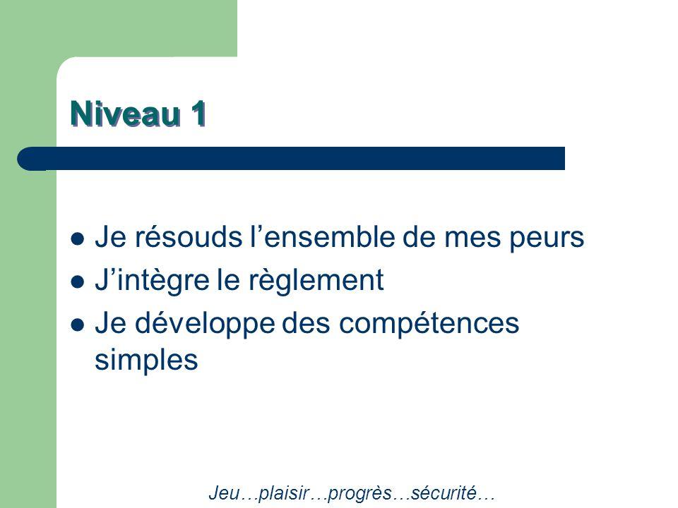 Niveau 1 Je résouds l'ensemble de mes peurs J'intègre le règlement Je développe des compétences simples Jeu…plaisir…progrès…sécurité…