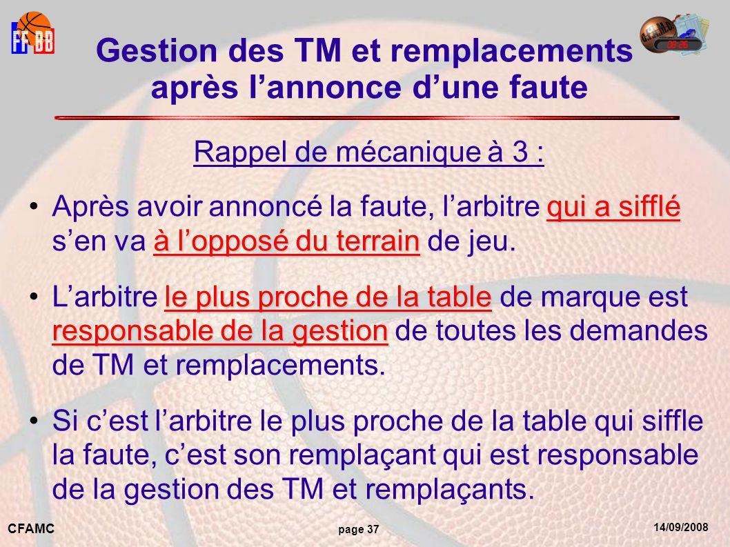 14/09/2008 CFAMC page 37 Gestion des TM et remplacements après l'annonce d'une faute Rappel de mécanique à 3 : qui a sifflé à l'opposé du terrainAprès avoir annoncé la faute, l'arbitre qui a sifflé s'en va à l'opposé du terrain de jeu.