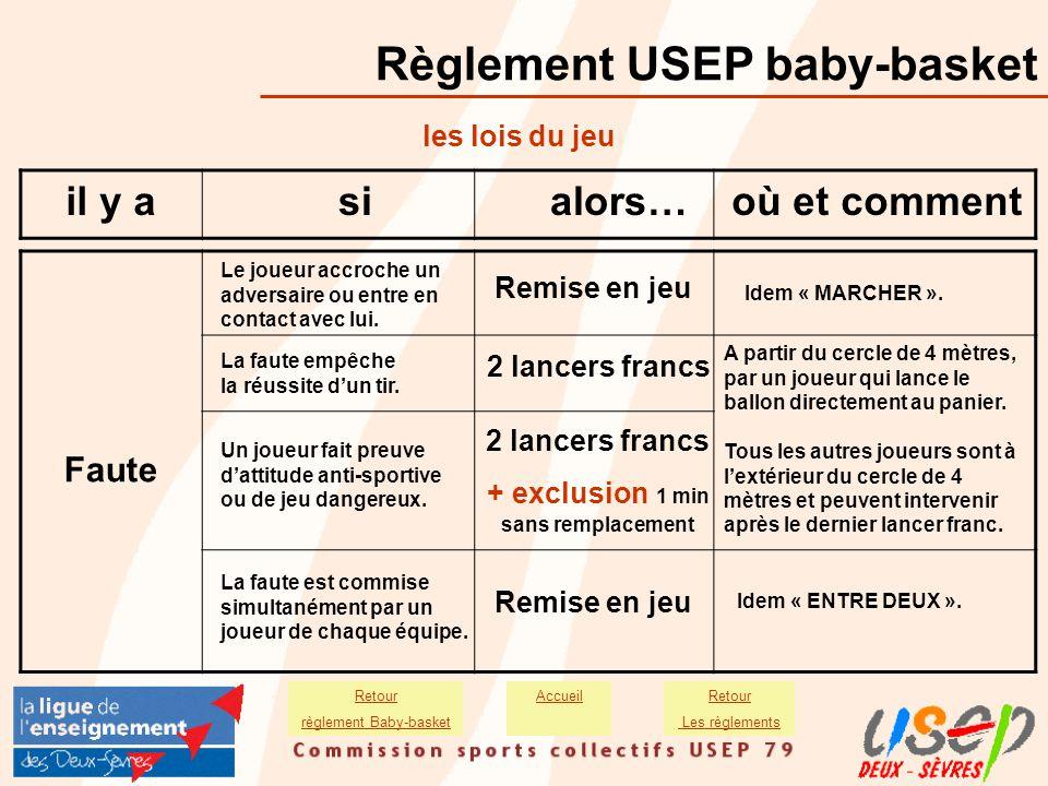 les lois du jeu Règlement USEP baby-basket il y asialors…où et comment Le joueur accroche un adversaire ou entre en contact avec lui. La faute empêche