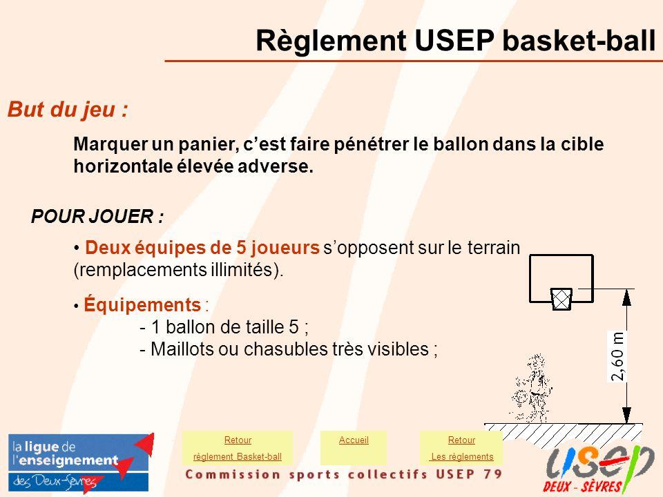 Règlement USEP basket-ball But du jeu : Marquer un panier, c'est faire pénétrer le ballon dans la cible horizontale élevée adverse. POUR JOUER : Deux