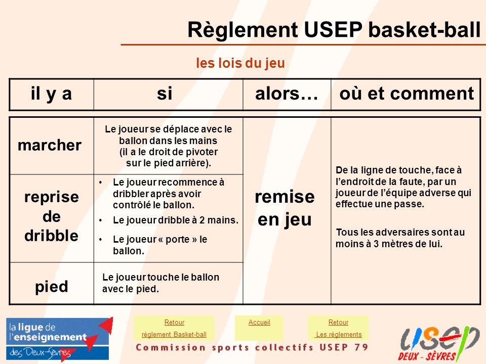 Règlement USEP basket-ball il y asialors…où et comment marcher Le joueur se déplace avec le ballon dans les mains (il a le droit de pivoter sur le pie