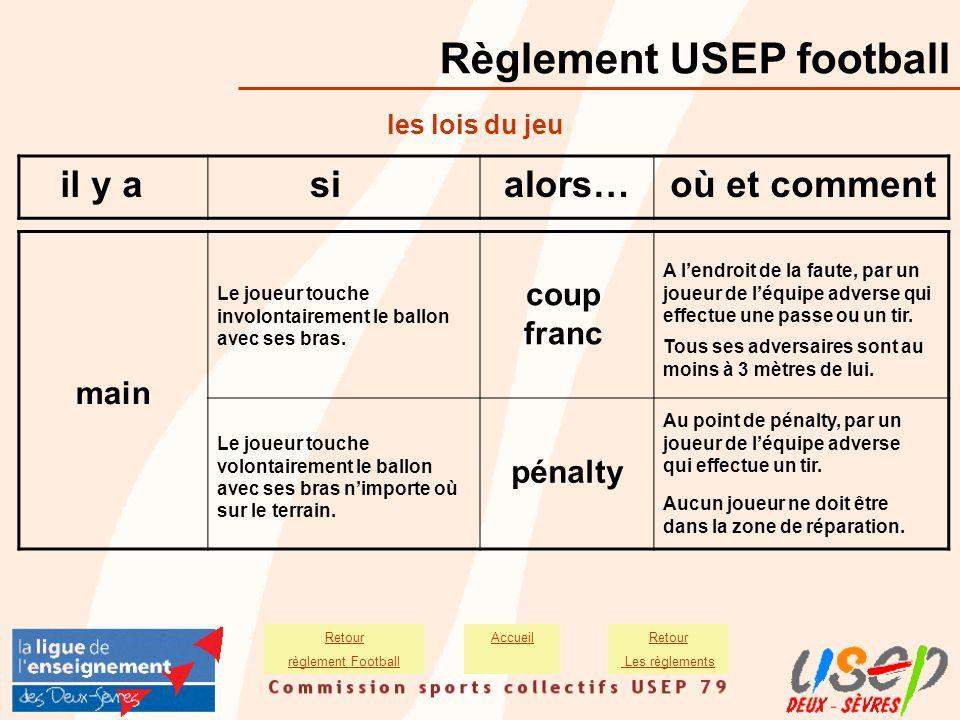 Règlement USEP football les lois du jeu il y asialors…où et comment main Le joueur touche involontairement le ballon avec ses bras. Le joueur touche v